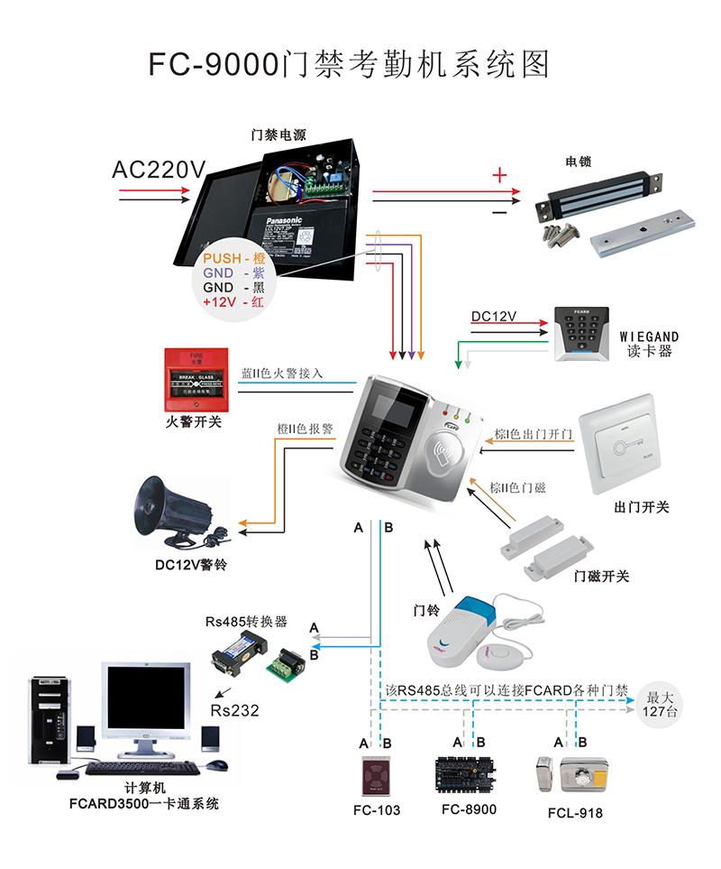 公司企业组织结构图 英文