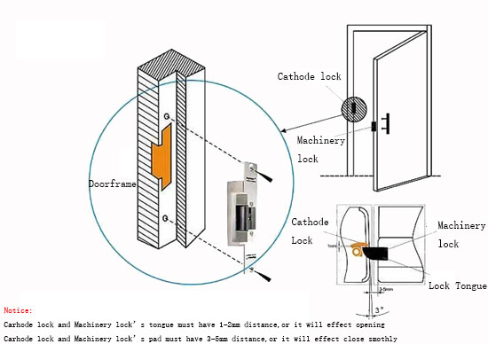 fcl ao ansi standard heavy duty electric strike lock