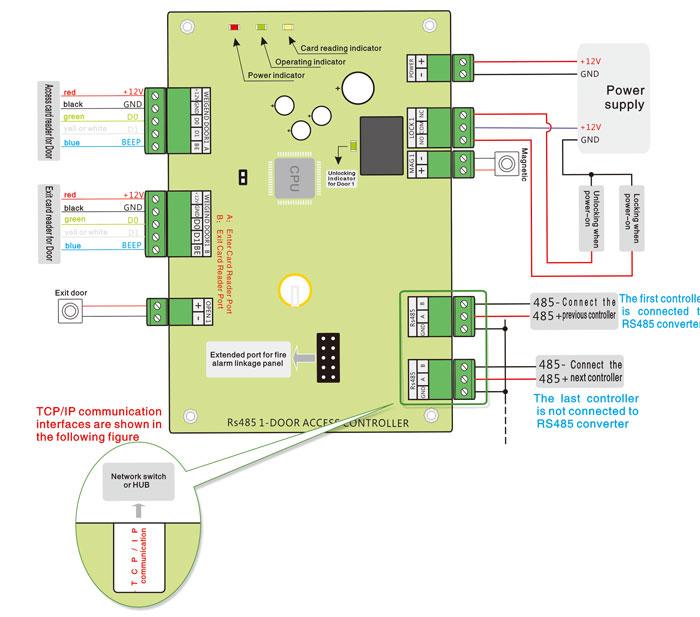 MC-5912T TCP/IP Single Door Access Controller - FCARD