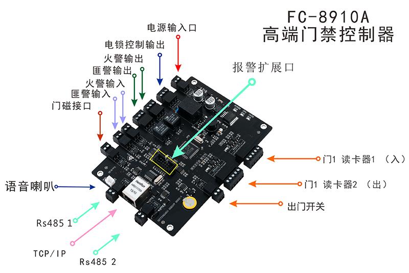 单门门禁控制器端口介绍