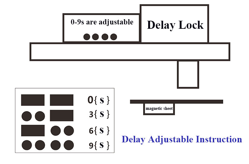 Electric Bolt Lock Delay Adjust