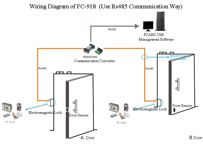 Wiring Diagram of FC-918 (Use RS485 Communication Way)